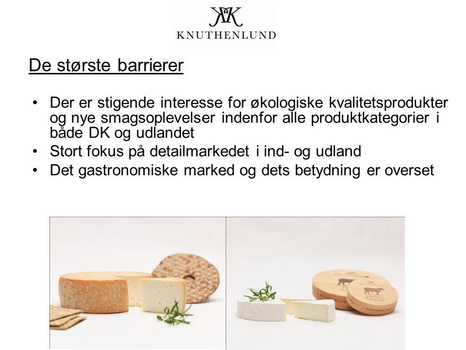 De største barrierer Der er stigende interesse for økologiske kvalitetsprodukter og nye smagsoplevelser indenfor alle produktkategorier i både DK og udlandet Stort fokus på detailmarkedet i ind- og udland Det gastronomiske marked og dets betydning er overset