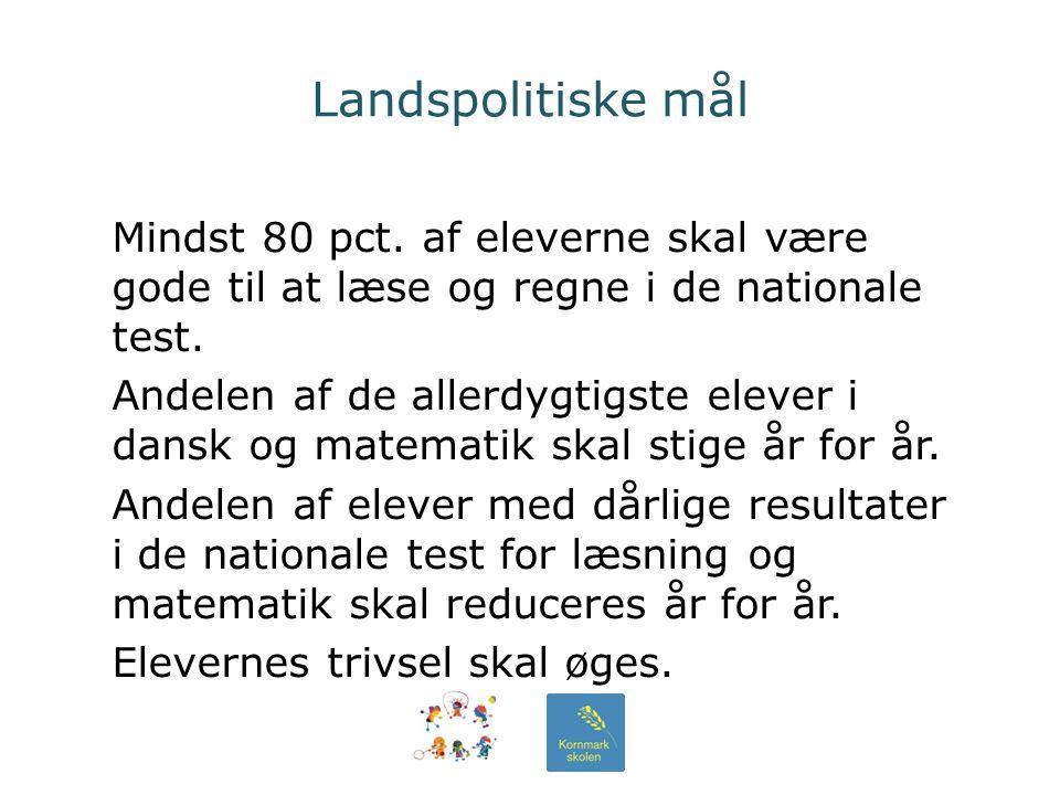 Landspolitiske mål Mindst 80 pct.