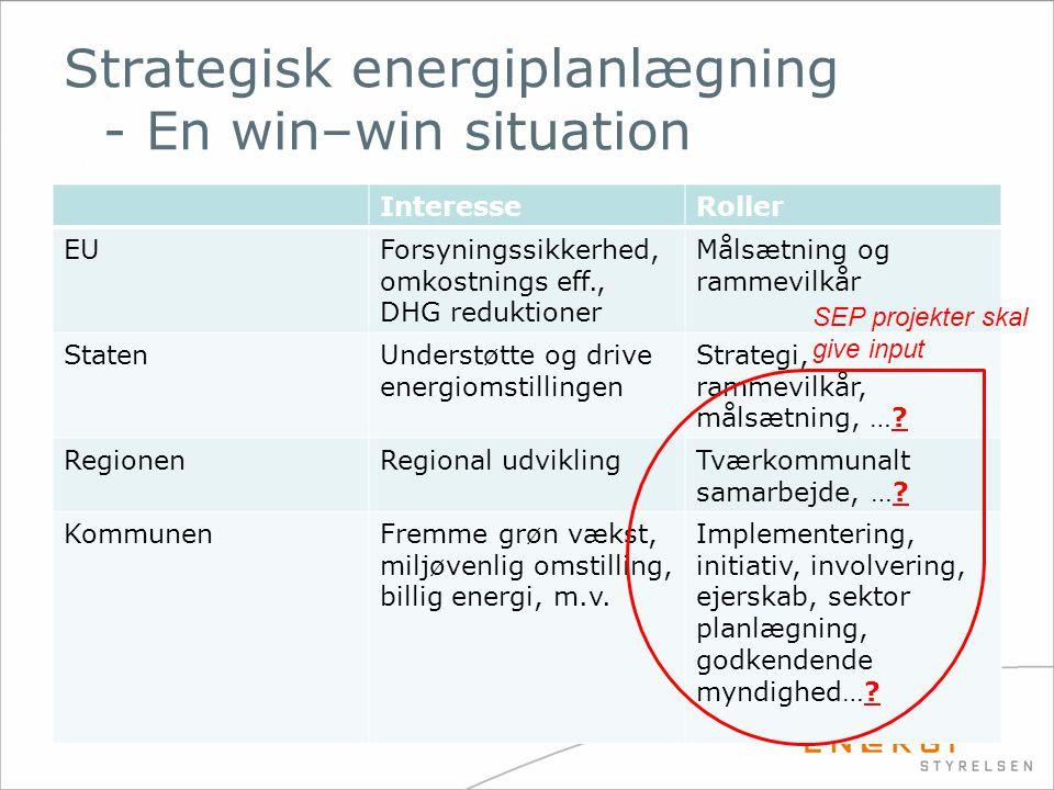 Strategisk energiplanlægning - En win–win situation InteresseRoller EUForsyningssikkerhed, omkostnings eff., DHG reduktioner Målsætning og rammevilkår StatenUnderstøtte og drive energiomstillingen Strategi, rammevilkår, målsætning, ….