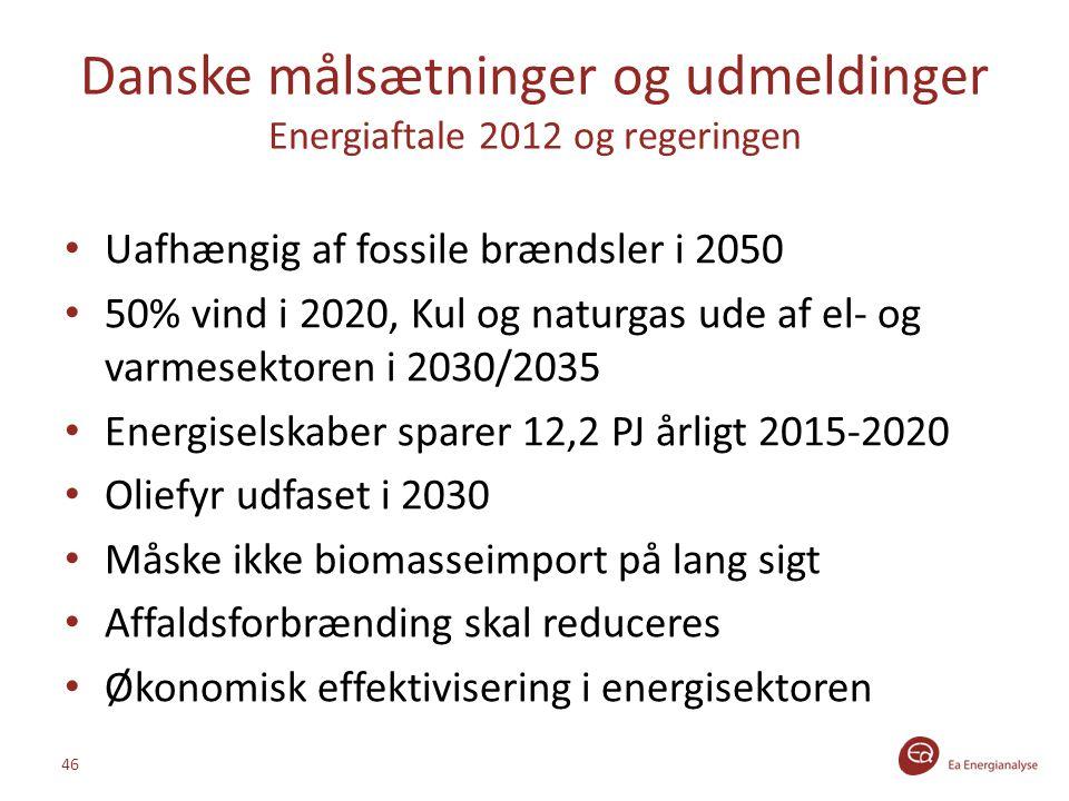 Danske målsætninger og udmeldinger Energiaftale 2012 og regeringen Uafhængig af fossile brændsler i 2050 50% vind i 2020, Kul og naturgas ude af el- og varmesektoren i 2030/2035 Energiselskaber sparer 12,2 PJ årligt 2015-2020 Oliefyr udfaset i 2030 Måske ikke biomasseimport på lang sigt Affaldsforbrænding skal reduceres Økonomisk effektivisering i energisektoren 46