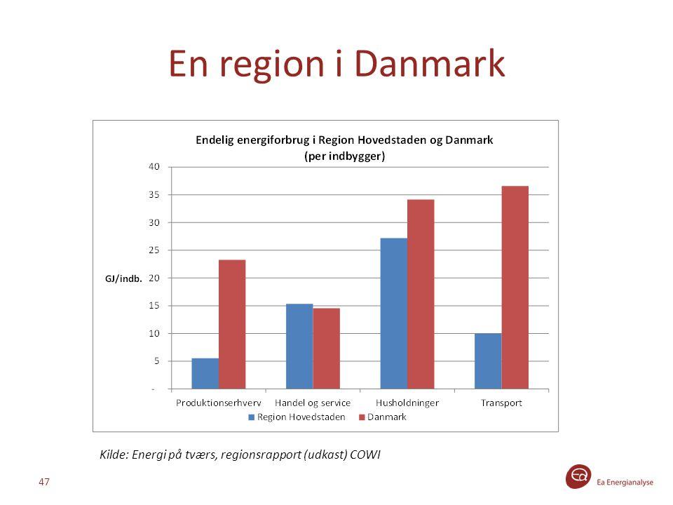 En region i Danmark 47 Kilde: Energi på tværs, regionsrapport (udkast) COWI
