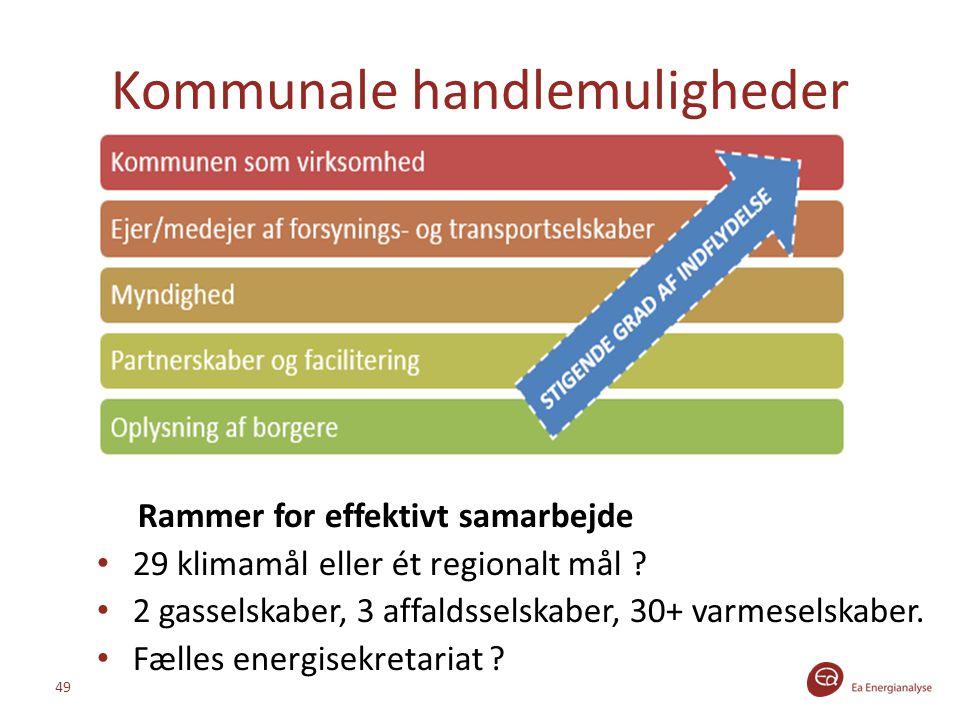 Kommunale handlemuligheder 49 Rammer for effektivt samarbejde 29 klimamål eller ét regionalt mål .
