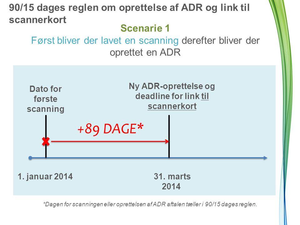 90/15 dages reglen om oprettelse af ADR og link til scannerkort +89 DAGE* Dato for første scanning Ny ADR-oprettelse og deadline for link til scannerkort 1.