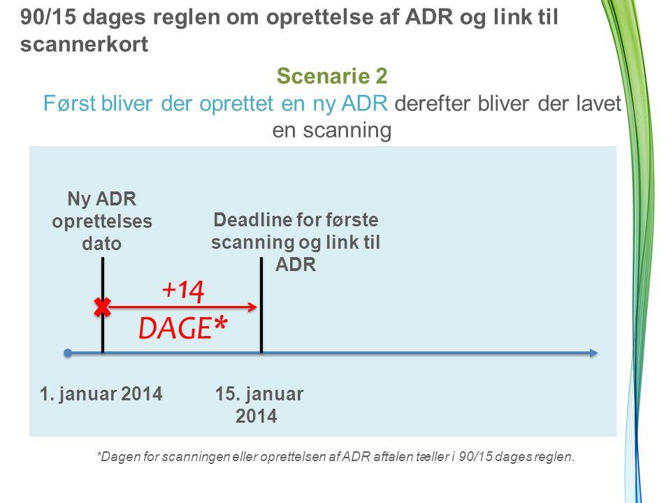 90/15 dages reglen om oprettelse af ADR og link til scannerkort +14 DAGE* Ny ADR oprettelses dato Deadline for første scanning og link til ADR 1.