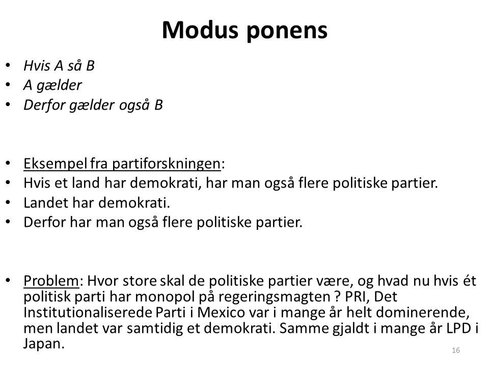 16 Modus ponens Hvis A så B A gælder Derfor gælder også B Eksempel fra partiforskningen: Hvis et land har demokrati, har man også flere politiske partier.