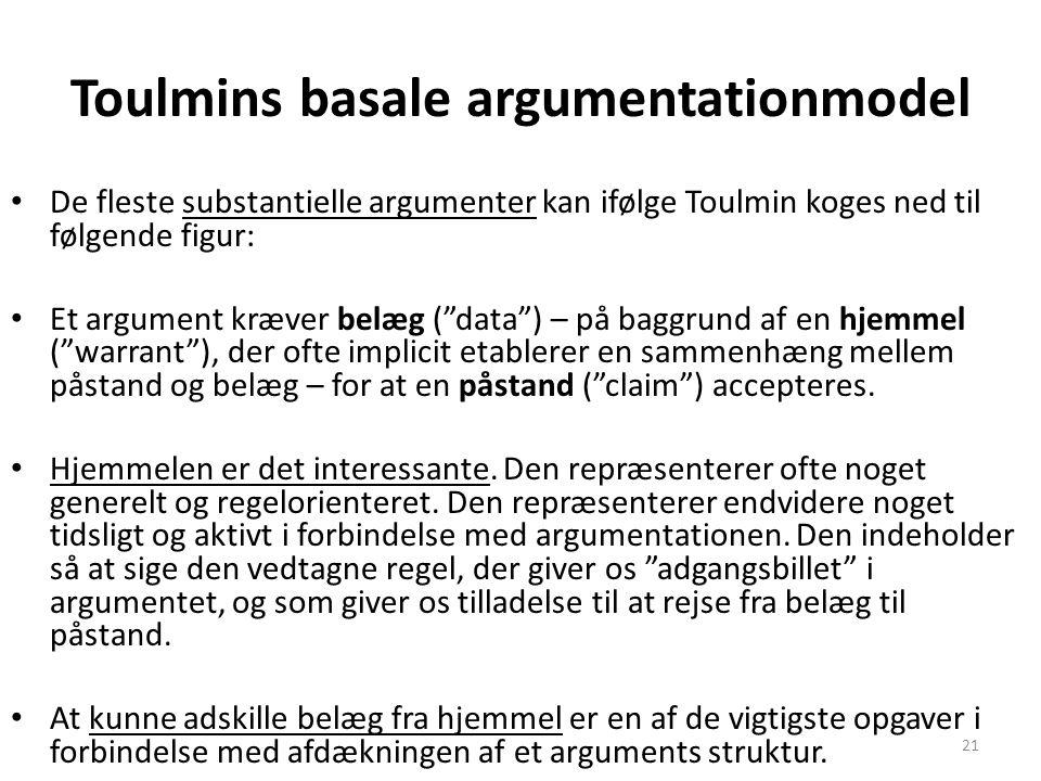 21 Toulmins basale argumentationmodel De fleste substantielle argumenter kan ifølge Toulmin koges ned til følgende figur: Et argument kræver belæg ( data ) – på baggrund af en hjemmel ( warrant ), der ofte implicit etablerer en sammenhæng mellem påstand og belæg – for at en påstand ( claim ) accepteres.