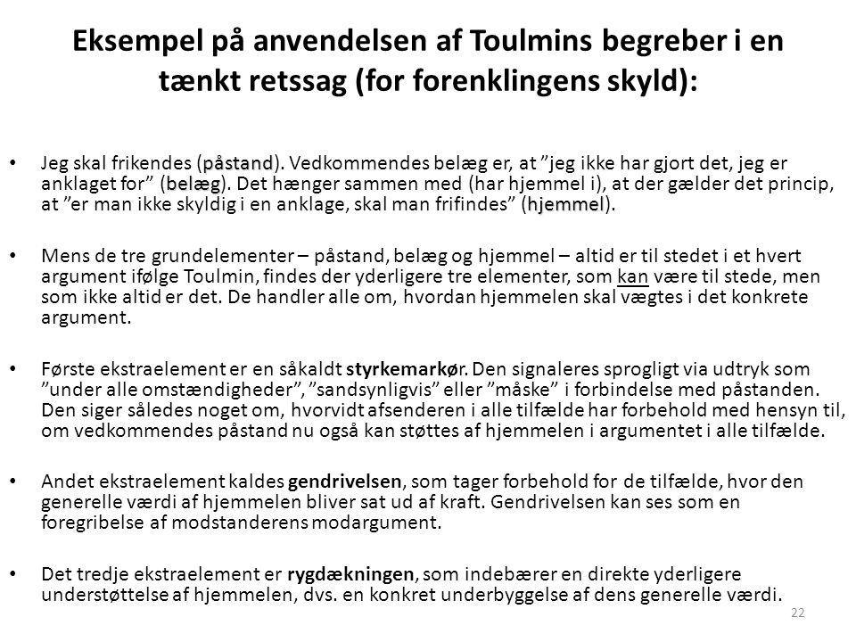 22 Eksempel på anvendelsen af Toulmins begreber i en tænkt retssag (for forenklingens skyld): påstand belæg hjemmel Jeg skal frikendes (påstand).
