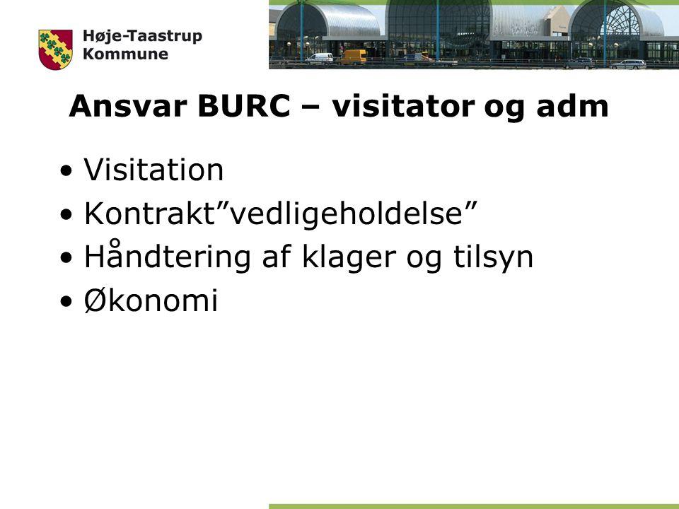 Visitation Kontrakt vedligeholdelse Håndtering af klager og tilsyn Økonomi Ansvar BURC – visitator og adm