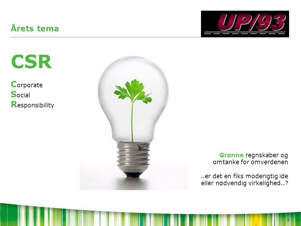 3 Årets tema CSR C orporate S ocial R esponsibility Grønne regnskaber og omtanke for omverdenen..er det en fiks moderigtig ide eller nødvendig virkelighed..