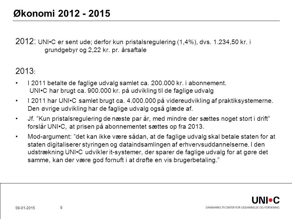 Økonomi 2012 - 2015 2012: UNIC er sent ude; derfor kun pristalsregulering (1,4%), dvs.