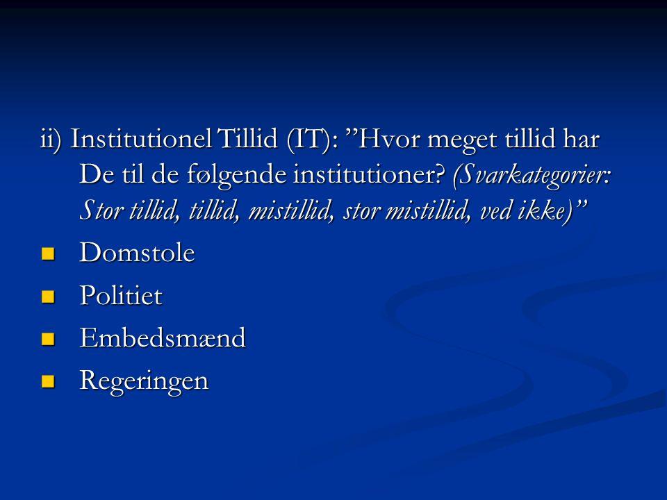 ii) Institutionel Tillid (IT): Hvor meget tillid har De til de følgende institutioner.