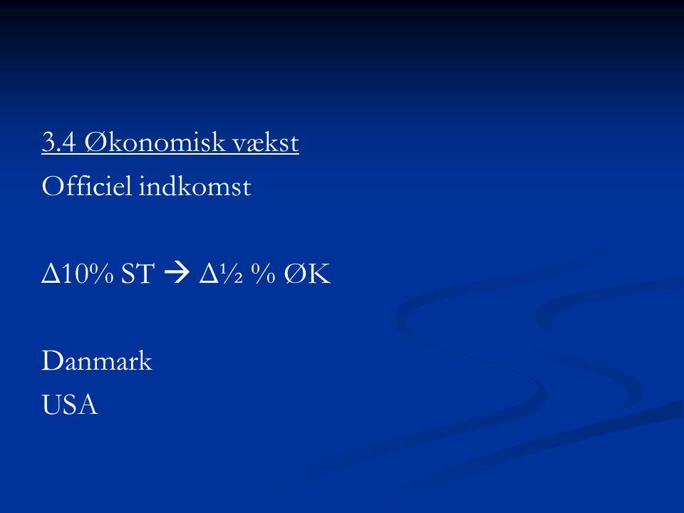 3.4 Økonomisk vækst Officiel indkomst Δ10% ST  Δ½ % ØK Danmark USA