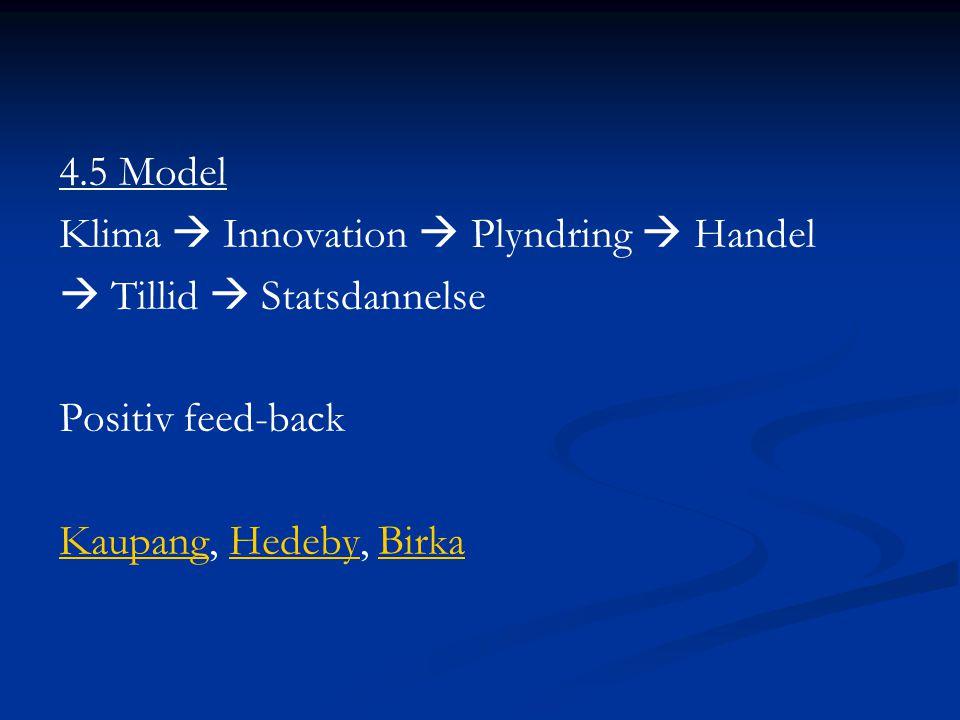 4.5 Model Klima  Innovation  Plyndring  Handel  Tillid  Statsdannelse Positiv feed-back KaupangKaupang, Hedeby, BirkaHedebyBirka