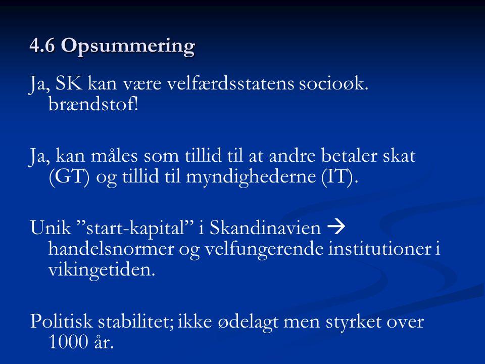 4.6 Opsummering Ja, SK kan være velfærdsstatens socioøk.