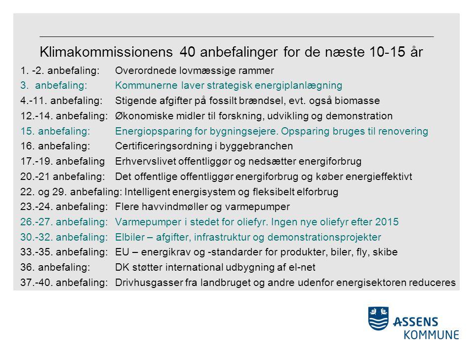 Klimakommissionens 40 anbefalinger for de næste 10-15 år 1.