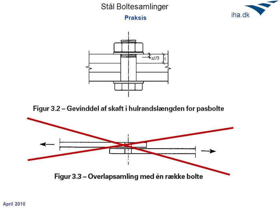 Stål Boltesamlinger April 2010 iha.dk Praksis