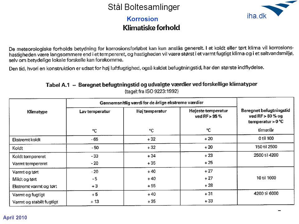 Stål Boltesamlinger April 2010 iha.dk 2 Korrosion EC3-1-1, afsnit 4: (6)B Det er ikke nødvendigt at forsyne indvendige bygningskonstruktioner med korrosionsbeskyttelse, hvis den indvendige relative fugtighed ikke overstiger 80 %.