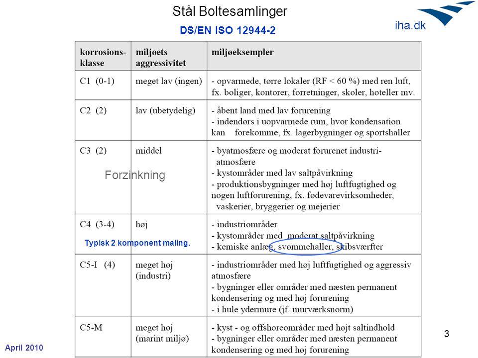 Stål Boltesamlinger April 2010 iha.dk Afstande