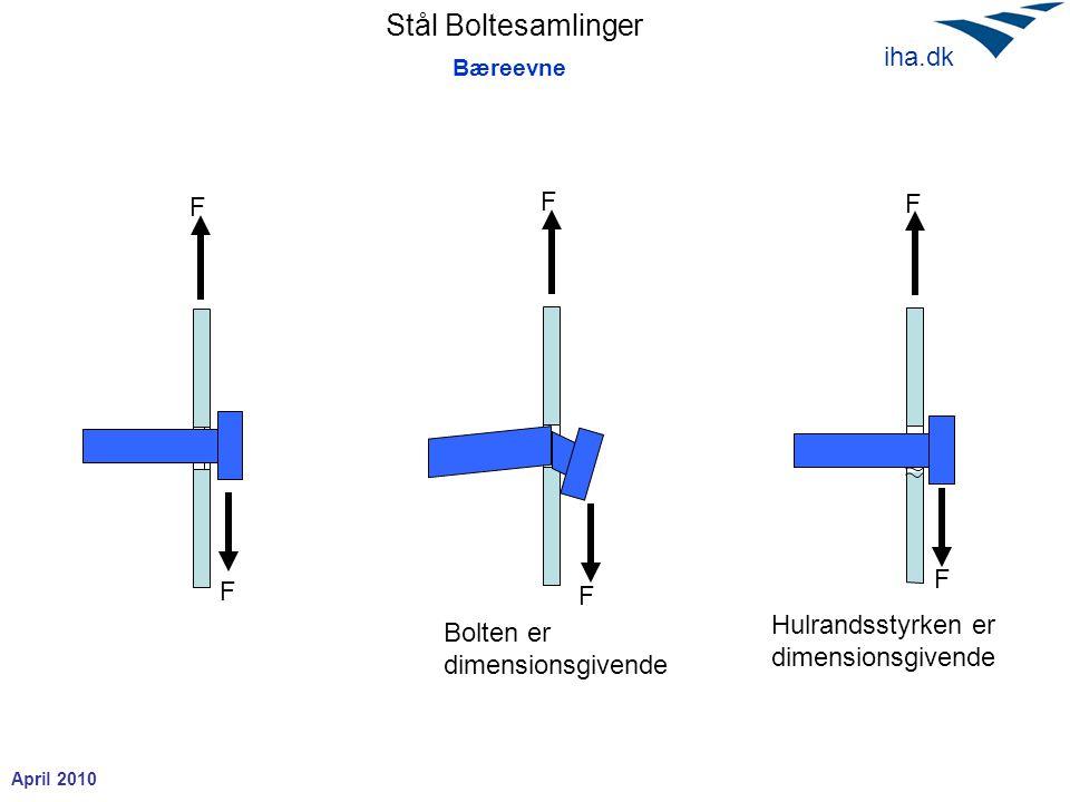 Stål Boltesamlinger April 2010 iha.dk Bæreevne F F F F Bolten er dimensionsgivende F F Hulrandsstyrken er dimensionsgivende