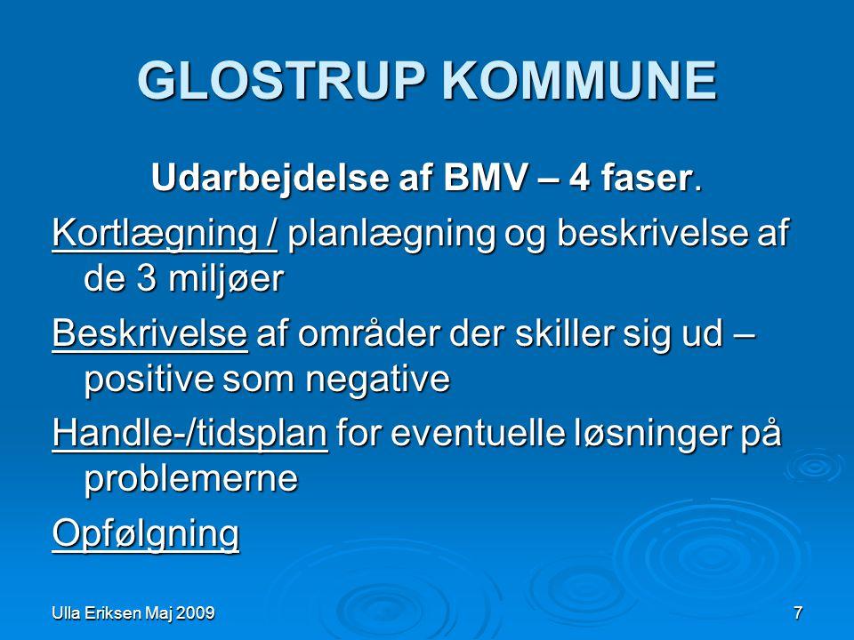 Ulla Eriksen Maj 20097 GLOSTRUP KOMMUNE Udarbejdelse af BMV – 4 faser.