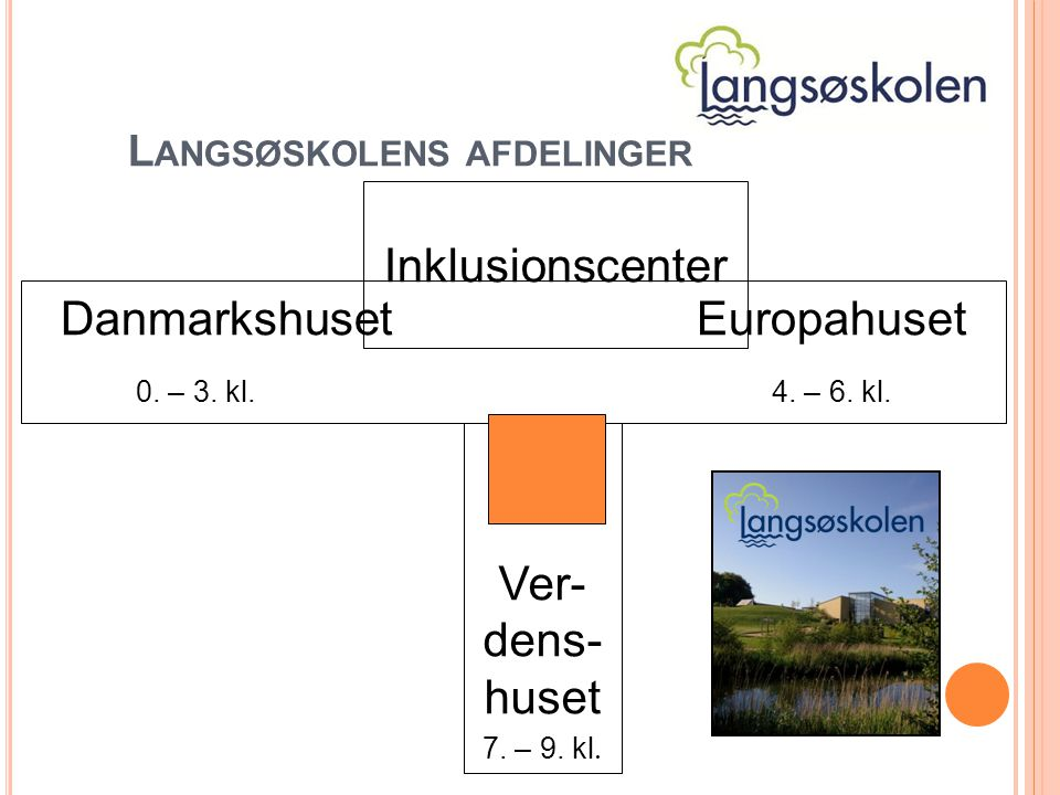 L ANGSØSKOLENS AFDELINGER DanmarkshusetEuropahuset 0.