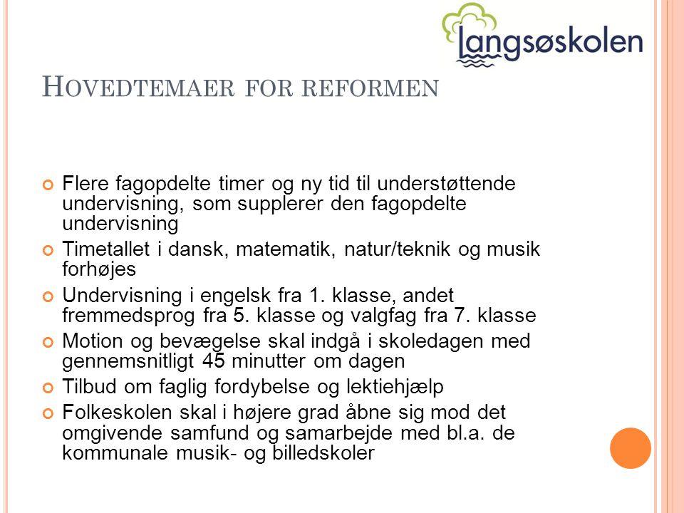 H OVEDTEMAER FOR REFORMEN Flere fagopdelte timer og ny tid til understøttende undervisning, som supplerer den fagopdelte undervisning Timetallet i dansk, matematik, natur/teknik og musik forhøjes Undervisning i engelsk fra 1.