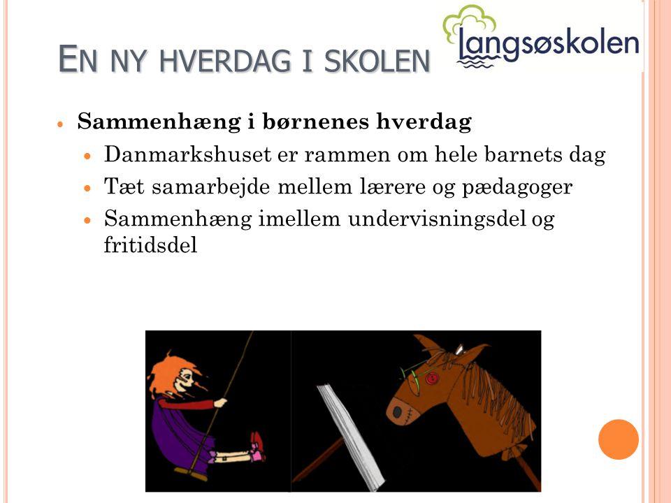 E N NY HVERDAG I SKOLEN  Sammenhæng i børnenes hverdag  Danmarkshuset er rammen om hele barnets dag  Tæt samarbejde mellem lærere og pædagoger  Sammenhæng imellem undervisningsdel og fritidsdel