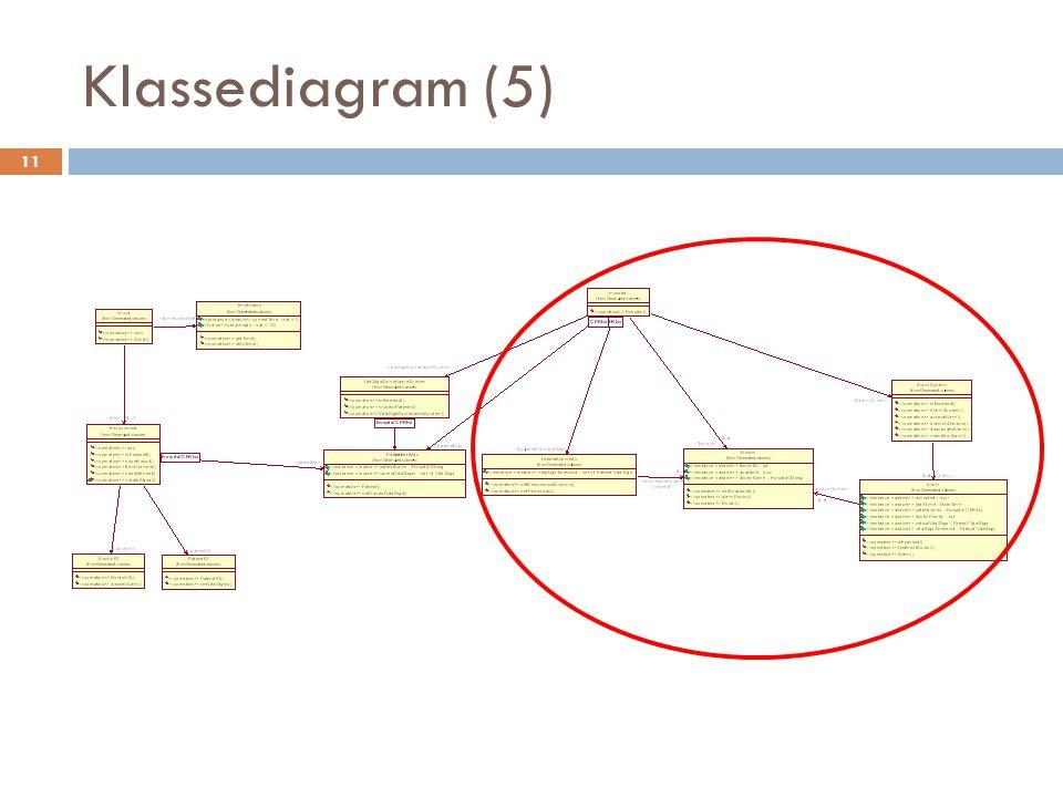 Klassediagram (5) 11