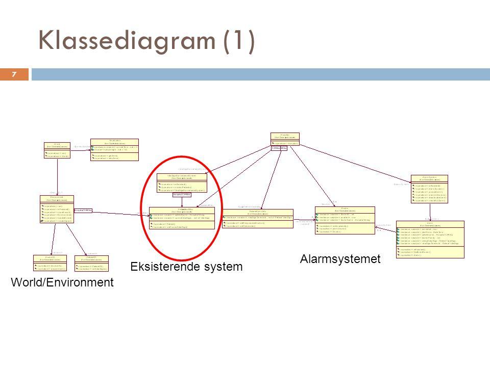 Klassediagram (1) 7 World/Environment Eksisterende system Alarmsystemet