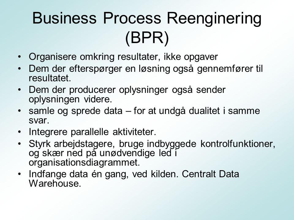 Business Process Reenginering (BPR) Organisere omkring resultater, ikke opgaver Dem der efterspørger en løsning også gennemfører til resultatet.