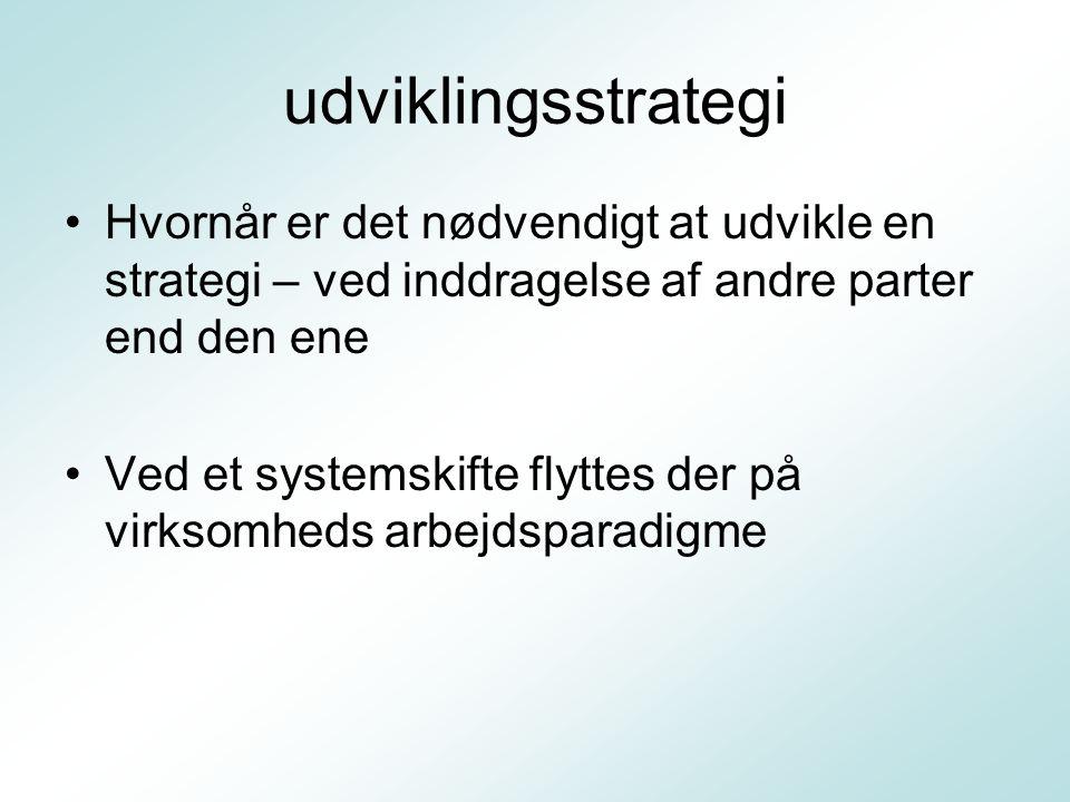 udviklingsstrategi Hvornår er det nødvendigt at udvikle en strategi – ved inddragelse af andre parter end den ene Ved et systemskifte flyttes der på virksomheds arbejdsparadigme