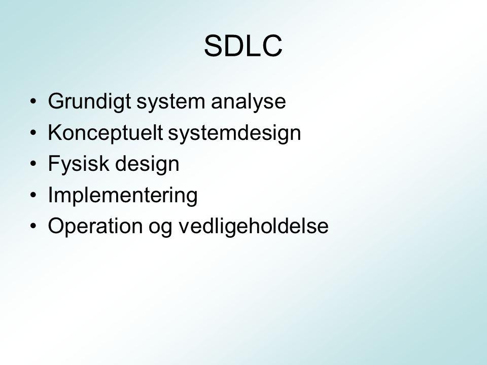 SDLC Grundigt system analyse Konceptuelt systemdesign Fysisk design Implementering Operation og vedligeholdelse