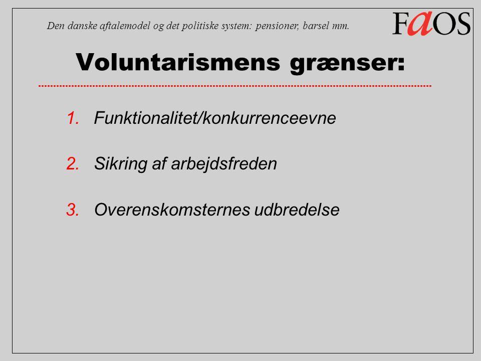 Voluntarismens grænser: 1.Funktionalitet/konkurrenceevne 2.Sikring af arbejdsfreden 3.Overenskomsternes udbredelse Den danske aftalemodel og det politiske system: pensioner, barsel mm.