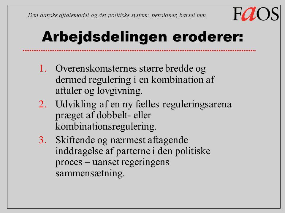 Arbejdsdelingen eroderer: 1.Overenskomsternes større bredde og dermed regulering i en kombination af aftaler og lovgivning.