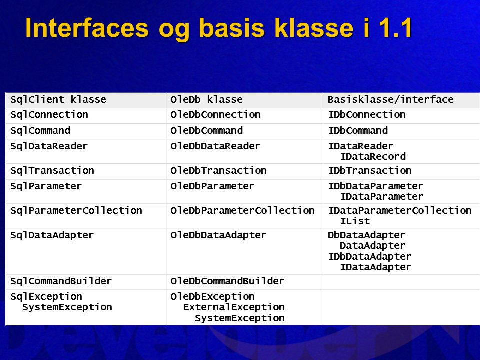 Interfaces og basis klasse i 1.1 SqlClient klasse OleDb klasse Basisklasse/interface SqlConnectionOleDbConnectionIDbConnection SqlCommandOleDbCommandIDbCommand SqlDataReaderOleDbDataReaderIDataReader IDataRecord SqlTransactionOleDbTransactionIDbTransaction SqlParameterOleDbParameterIDbDataParameter IDataParameter SqlParameterCollectionOleDbParameterCollectionIDataParameterCollection IList SqlDataAdapterOleDbDataAdapterDbDataAdapter DataAdapter IDbDataAdapter IDataAdapter SqlCommandBuilderOleDbCommandBuilder SqlException SystemException OleDbException ExternalException SystemException