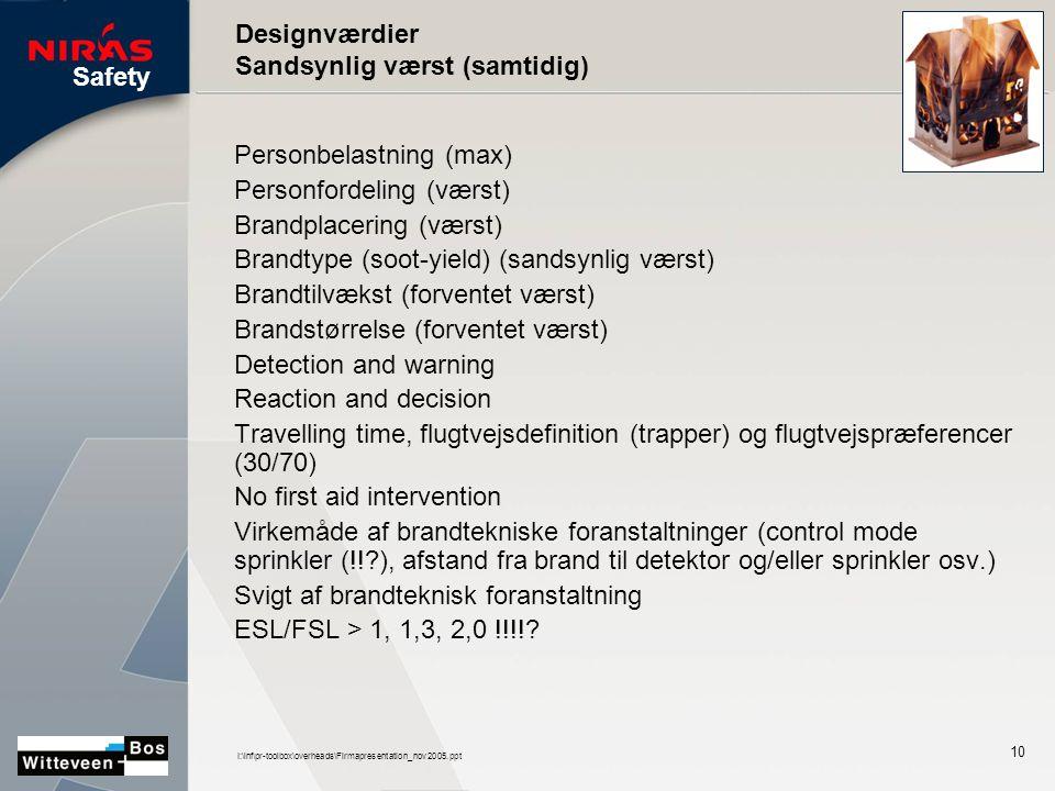 Safety I:\inf\pr-toolbox\overheads\Firmapresentation_nov2005.ppt 10 Designværdier Sandsynlig værst (samtidig) Personbelastning (max) Personfordeling (værst) Brandplacering (værst) Brandtype (soot-yield) (sandsynlig værst) Brandtilvækst (forventet værst) Brandstørrelse (forventet værst) Detection and warning Reaction and decision Travelling time, flugtvejsdefinition (trapper) og flugtvejspræferencer (30/70) No first aid intervention Virkemåde af brandtekniske foranstaltninger (control mode sprinkler (!! ), afstand fra brand til detektor og/eller sprinkler osv.) Svigt af brandteknisk foranstaltning ESL/FSL > 1, 1,3, 2,0 !!!!