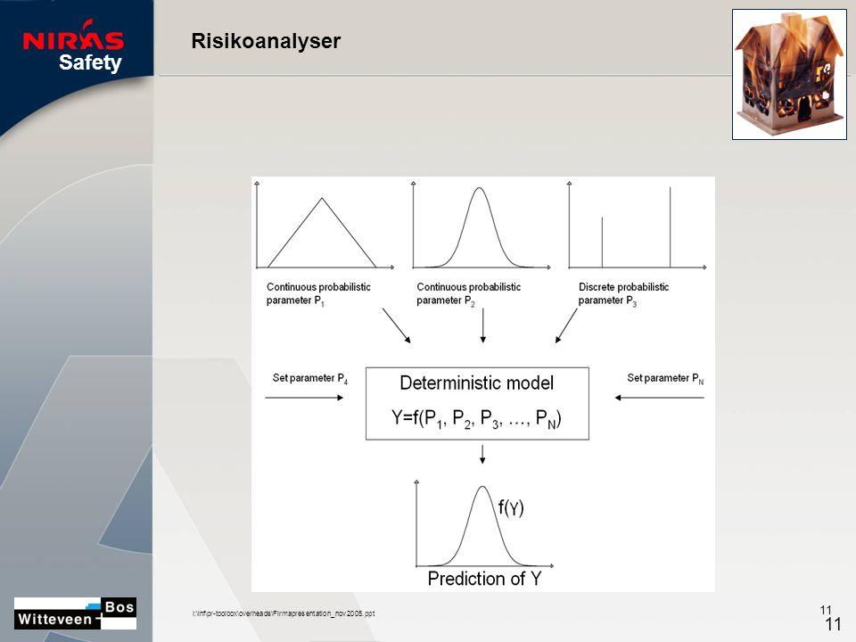 Safety I:\inf\pr-toolbox\overheads\Firmapresentation_nov2005.ppt 11 Risikoanalyser