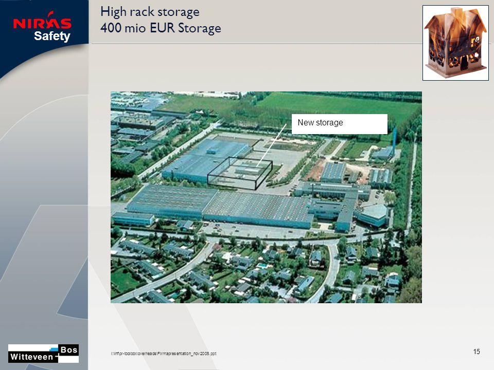 Safety I:\inf\pr-toolbox\overheads\Firmapresentation_nov2005.ppt 15 High rack storage 400 mio EUR Storage New storage