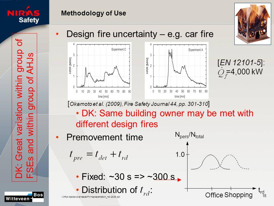 Safety I:\inf\pr-toolbox\overheads\Firmapresentation_nov2005.ppt 18 Design fire uncertainty – e.g.