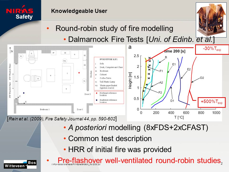 I:\inf\pr-toolbox\overheads\Firmapresentation_nov2005.ppt 2 Knowledgeable User Round-robin study of fire modelling Dalmarnock Fire Tests [Uni.