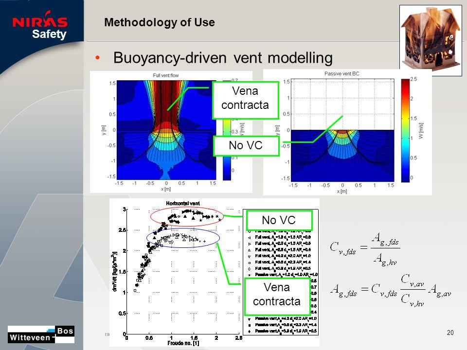 Safety I:\inf\pr-toolbox\overheads\Firmapresentation_nov2005.ppt 20 Methodology of Use Vena contracta No VC Vena contracta No VC Buoyancy-driven vent modelling