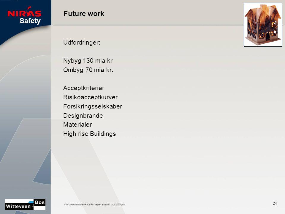Safety I:\inf\pr-toolbox\overheads\Firmapresentation_nov2005.ppt 24 Future work Udfordringer: Nybyg 130 mia kr Ombyg 70 mia kr.