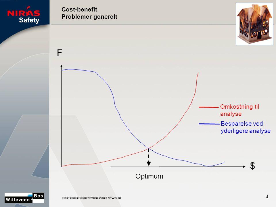 Safety I:\inf\pr-toolbox\overheads\Firmapresentation_nov2005.ppt 4 Cost-benefit Problemer generelt $ F Omkostning til analyse Besparelse ved yderligere analyse Optimum