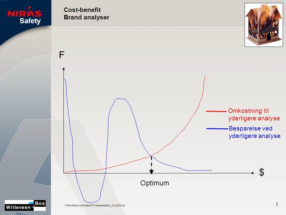 Safety I:\inf\pr-toolbox\overheads\Firmapresentation_nov2005.ppt 5 Cost-benefit Brand analyser $ F Omkostning til yderligere analyse Besparelse ved yderligere analyse Optimum