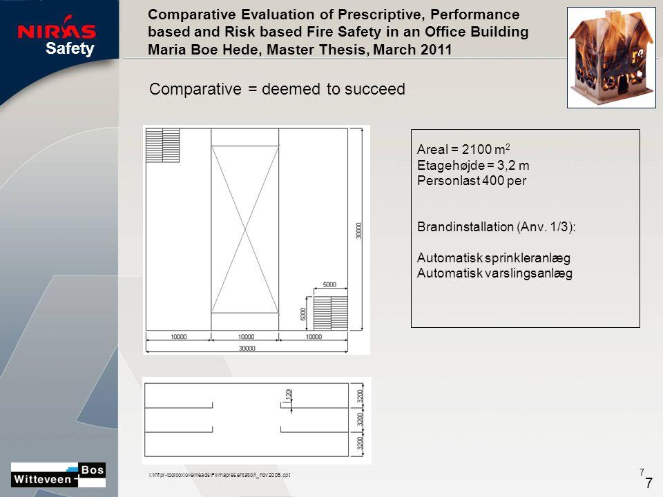 Safety I:\inf\pr-toolbox\overheads\Firmapresentation_nov2005.ppt 7 Areal = 2100 m 2 Etagehøjde = 3,2 m Personlast 400 per Brandinstallation (Anv.