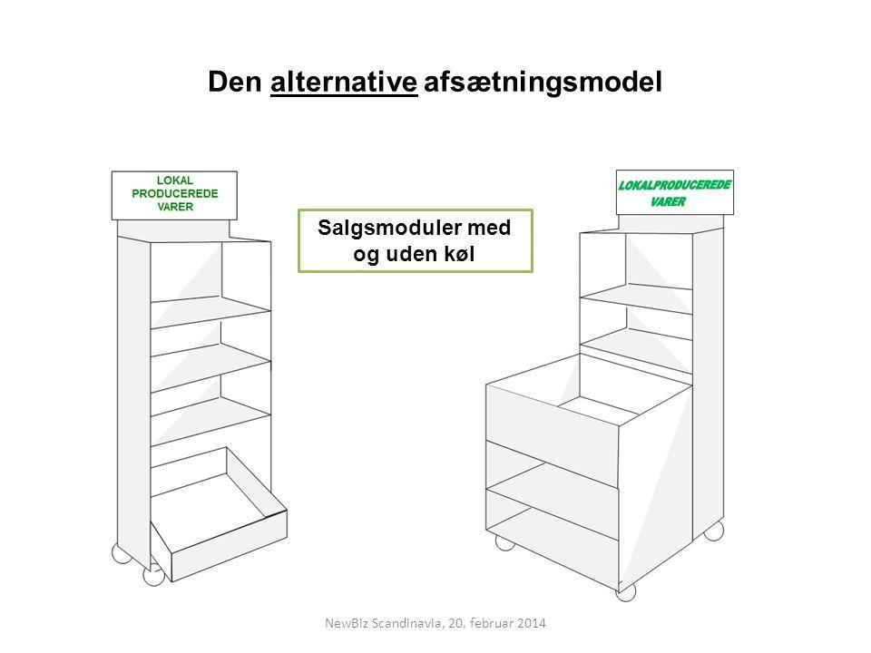 Den alternative afsætningsmodel Salgsmoduler med og uden køl NewBiz Scandinavia, 20. februar 2014