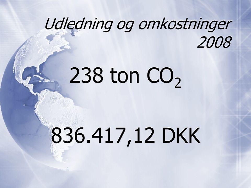 Udledning og omkostninger 2008 238 ton CO 2 836.417,12 DKK 238 ton CO 2 836.417,12 DKK