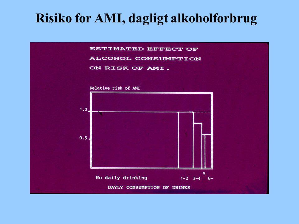 Risiko for AMI, dagligt alkoholforbrug