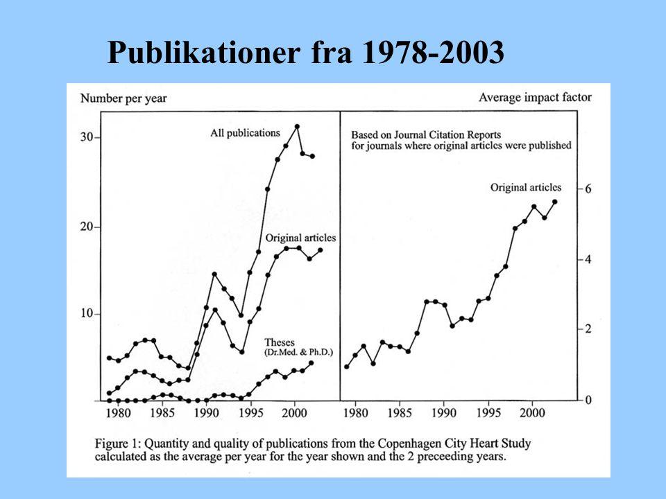 Publikationer fra 1978-2003