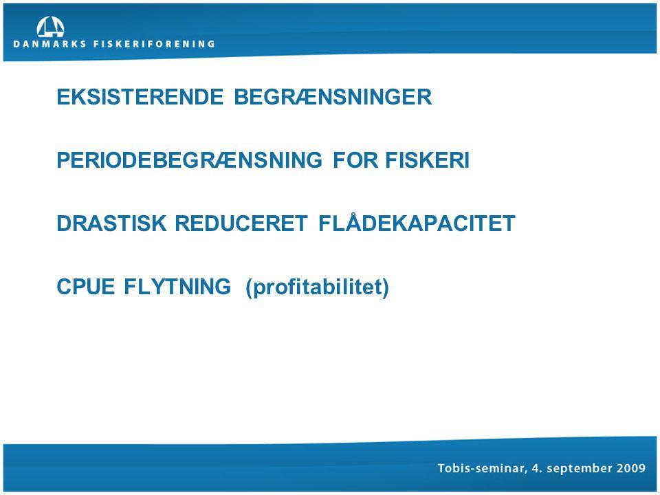 EKSISTERENDE BEGRÆNSNINGER PERIODEBEGRÆNSNING FOR FISKERI DRASTISK REDUCERET FLÅDEKAPACITET CPUE FLYTNING (profitabilitet)